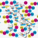 Autonomie locali, il costo procapite